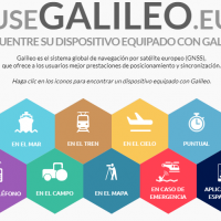 USA GALILEO.EU